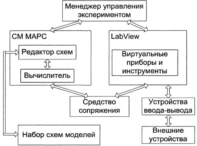Функциональная схема МИК