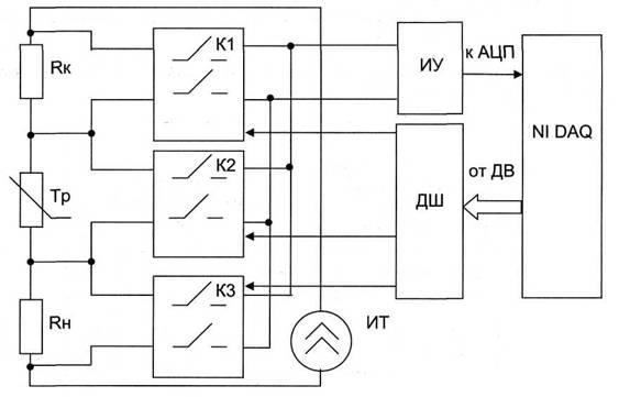 Схема ИК температуры с