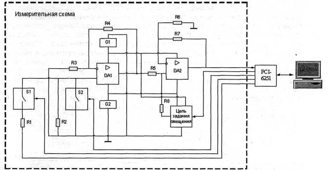 Схема измерительного стенда