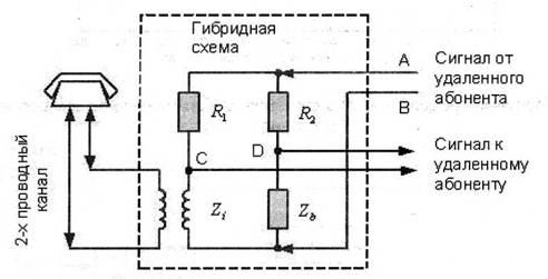 принципиальные электрические схемы ...