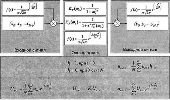 """,""lab-centre.ru"