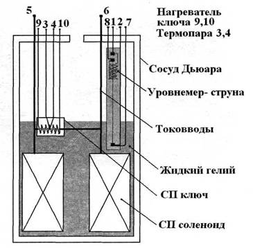 принципиальная схема сигнализации