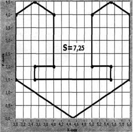 едва Программа для расчета площади неправильного многоугольника онлайн можем