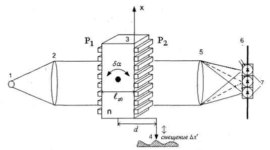 лок-схема датчика малых