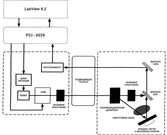 Схема комплекс домашний