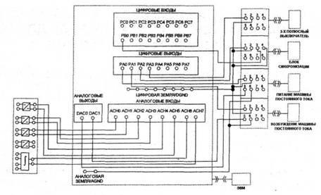 Категории электрощитовых вентиляционных подсобных