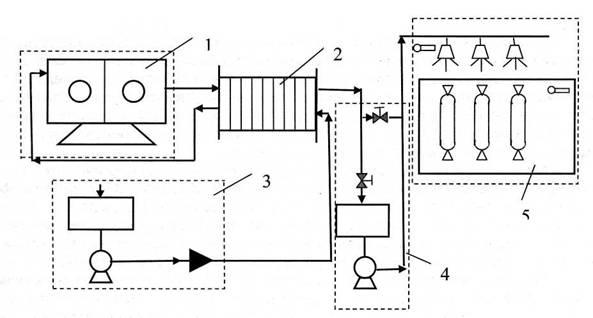 Схема установки для охлаждения