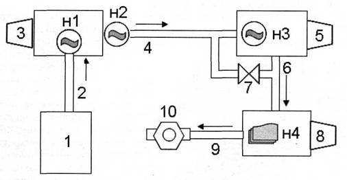 Система сбора данных и управления процессом цементирования нефтегазовых скважин.